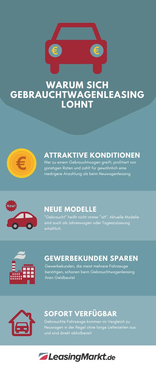 infografik gebrauchtwagenleasing