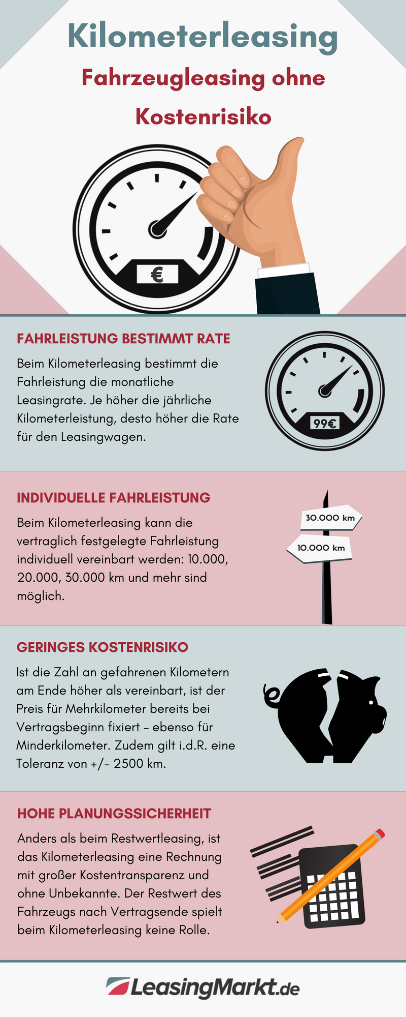 infografik kilometerleasing