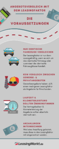 infografik leasingfaktor