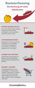 infografik restwertleasing