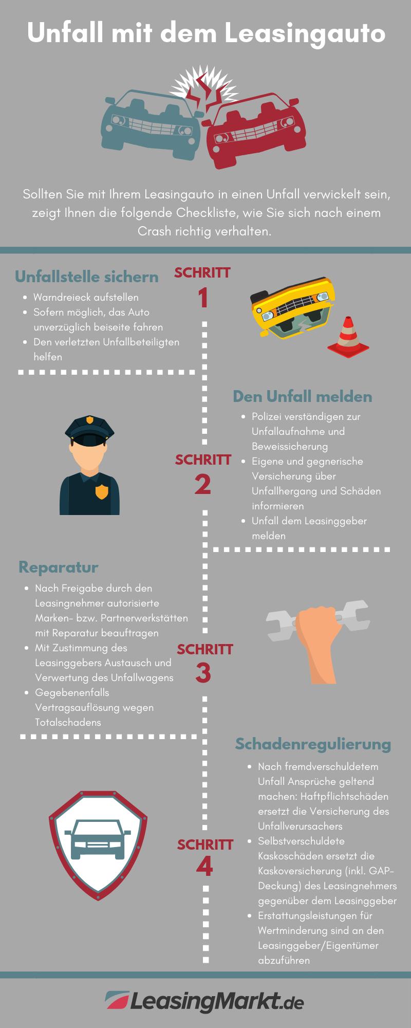 infografik unfall mit leasingwagen
